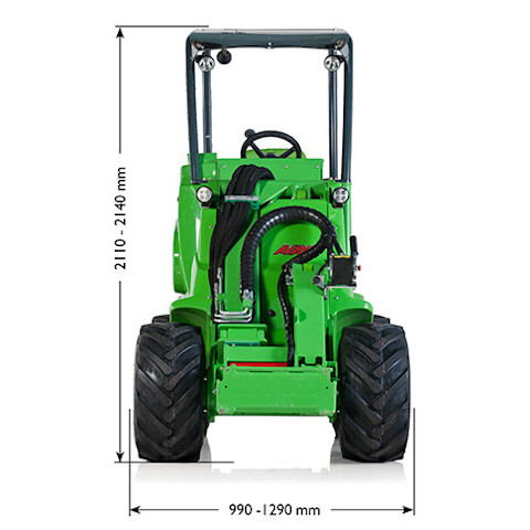Avant R Series loader size